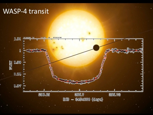WASP-4b transit