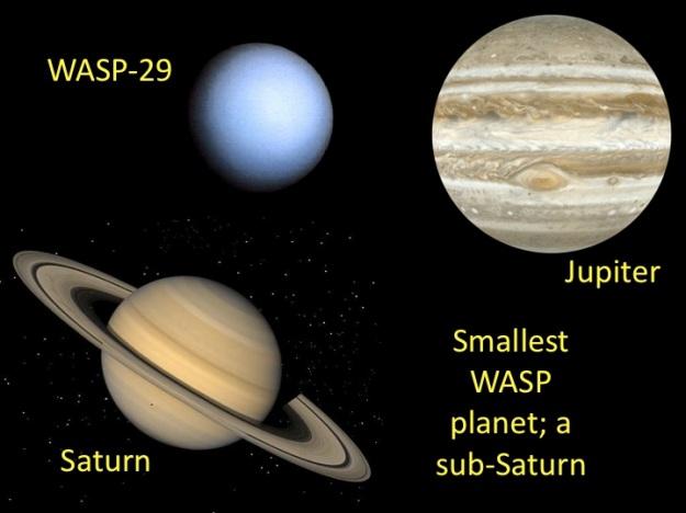WASP-29b, a sub-Saturn planet