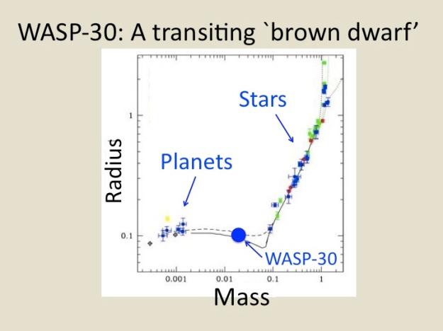 WASP-30b, a transiting brown dwarf