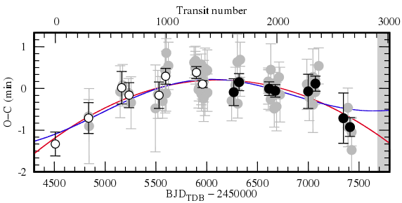 WASP-12b orbital period decay