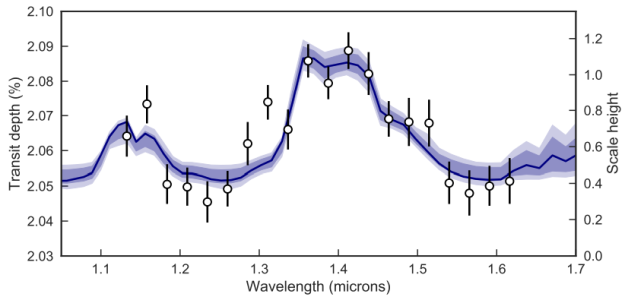 Hubble Space Telescope spectrum of WASP-107b