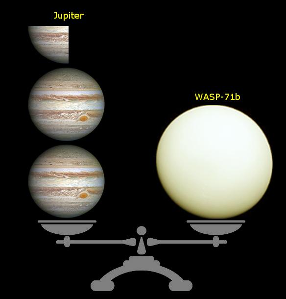 WASP-71 | WASP Planets